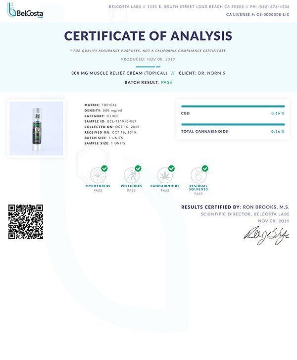 Sample certificate of analysis for CBD product